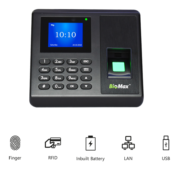 Access Control Readers in UAE
