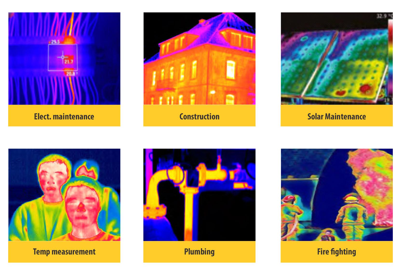 Body Temperature Detection Camera